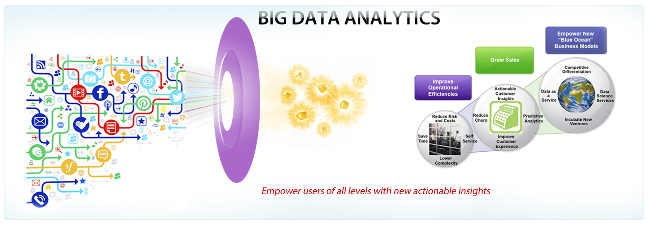 BigData Analytics